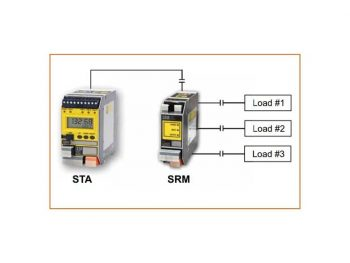 SRM Safety Relay Module Web 750 564 350x263 moore industries page 4 cb automation inc moore industries sta wiring diagram at fashall.co